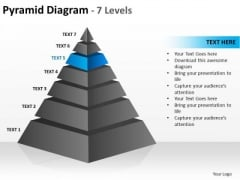 PowerPoint Process Growth Cone Diagram Ppt Design