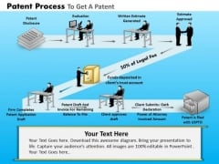 PowerPoint Process Image Patent Process Ppt Designs