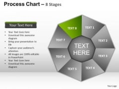 PowerPoint Process Image Process Chart Ppt Theme