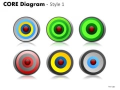 PowerPoint Process Leadership Core Diagram Ppt Slidelayout