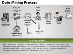 PowerPoint Process Leadership Data Mining Process Ppt Slide Designs