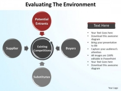 PowerPoint Process Leadership Evaluating The Environment Ppt Backgrounds