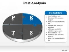 PowerPoint Process Leadership Pest Analysis Ppt Theme