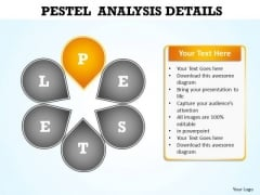 PowerPoint Process Leadership Pestel Analysis Ppt Themes