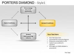 PowerPoint Process Leadership Porters Diamond Ppt Slidelayout