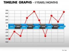 PowerPoint Process Process Timeline Graphs Ppt Presentation