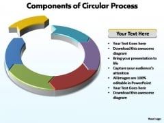 PowerPoint Process Strategy Circular Process Ppt Slides