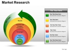 PowerPoint Process Strategy Market Research Ppt Presentation