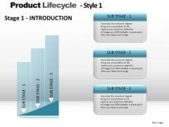 PowerPoint Process Strategy Product Lifecycle Ppt Layouts
