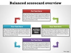 PowerPoint Process Success Balanced Scorecard Ppt Designs
