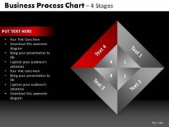 PowerPoint Process Success Quadrant Diagram Ppt Layouts