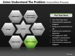 PowerPoint Process Teamwork Listen Understand Ppt Slidelayout
