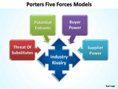 PowerPoint Process Teamwork Porters Forces Ppt Backgrounds