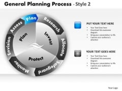 PowerPoint Slide Business Designs General Planning Process Ppt Templates