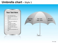 PowerPoint Slide Business Education Umbrella Chart Ppt Presentation
