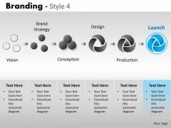 PowerPoint Slide Business Strategy Branding Ppt Slides