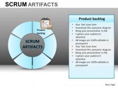 PowerPoint Slide Designs Business Leadership Scrum Process Ppt Slide Designs