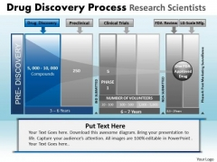 PowerPoint Slide Designs Company Drug Discovery Ppt Themes