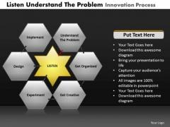 PowerPoint Slide Designs Company Listen Understand Ppt Backgrounds