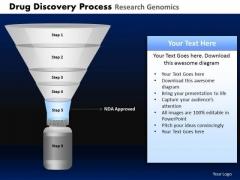PowerPoint Slide Designs Global Drug Discovery Ppt Design