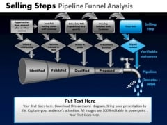 PowerPoint Slide Designs Global Pipeline Funnel Ppt Designs