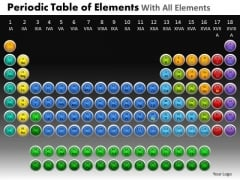 PowerPoint Slide Designs Graphic Periodic Table Ppt Templates