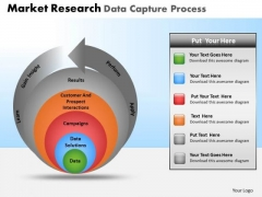 PowerPoint Slide Designs Leadership Market Research Ppt Backgrounds