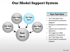 PowerPoint Slide Designs Leadership Model Support Ppt Templates