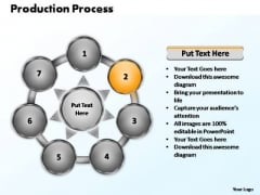 PowerPoint Slide Designs Leadership Production Process Ppt Design