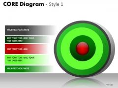 PowerPoint Slide Designs Marketing Core Diagram Ppt Themes