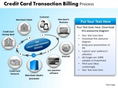 PowerPoint Slide Designs Process Credit Card Transaction Ppt Templates