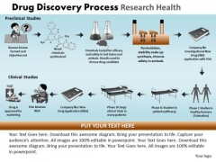 PowerPoint Slide Designs Sales Drug Discovery Ppt Designs