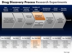 PowerPoint Slide Designs Sales Drug Discovery Ppt Layouts