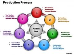 PowerPoint Slide Designs Sales Production Process Ppt Slide Designs