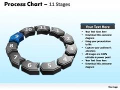 PowerPoint Slide Designs Strategy Process Chart Ppt Design Slides