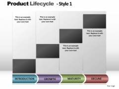 PowerPoint Slide Designs Strategy Product Lifecycle Ppt Slidelayout
