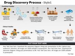 PowerPoint Slide Designs Success Drug Discovery Process Ppt Slides