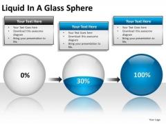 PowerPoint Slide Designs Success Liquid Ppt Process