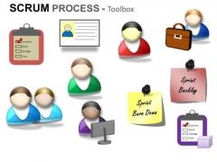 PowerPoint Slide Designsscrum Process Ppt Design Slides