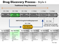 PowerPoint Slide Download Drug Discovery Ppt Backgrounds
