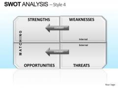 PowerPoint Slide Executive Education Swot Analysis Ppt Presentation