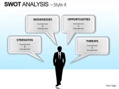 PowerPoint Slide Executive Leadership Swot Analysis Ppt Slides