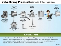 PowerPoint Slide Graphic Data Mining Process Ppt Themes