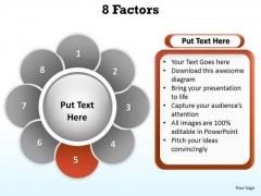 PowerPoint Slide Growth Factors Ppt Slides