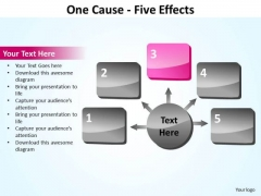 PowerPoint Slide Leadership Five Effects Ppt Theme