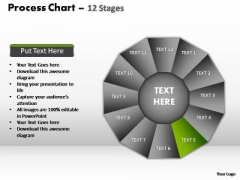 PowerPoint Slide Leadership Process Chart Ppt Template
