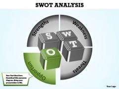 PowerPoint Slide Process Swot Analysis Ppt Slides