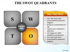 PowerPoint Slide Process Swot Quadrants Ppt Backgrounds