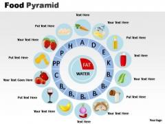 PowerPoint Slide Sales Food Pyramid Ppt Slides