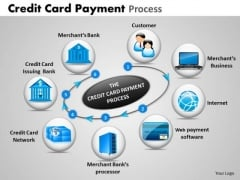 PowerPoint Slide Success Credit Card Payment Ppt Themes